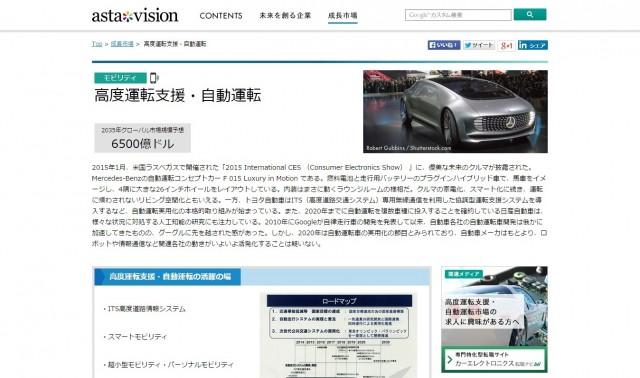 「高度運転支援・自動運転」市場ページ