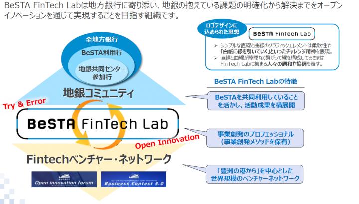 BeSTA Fintech Labは地銀コミュニティとベンチャー・ネットワークとのオープンイノベーションにより 地域課題を解決することを目的として設立された
